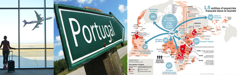 Expatriation fiscale au portugal achat immobilier for Achat maison lisbonne
