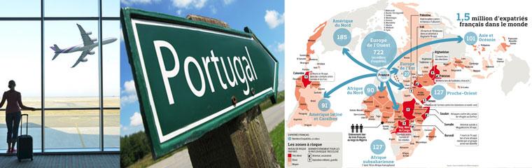 expatriation fiscale au portugal achat immobilier. Black Bedroom Furniture Sets. Home Design Ideas